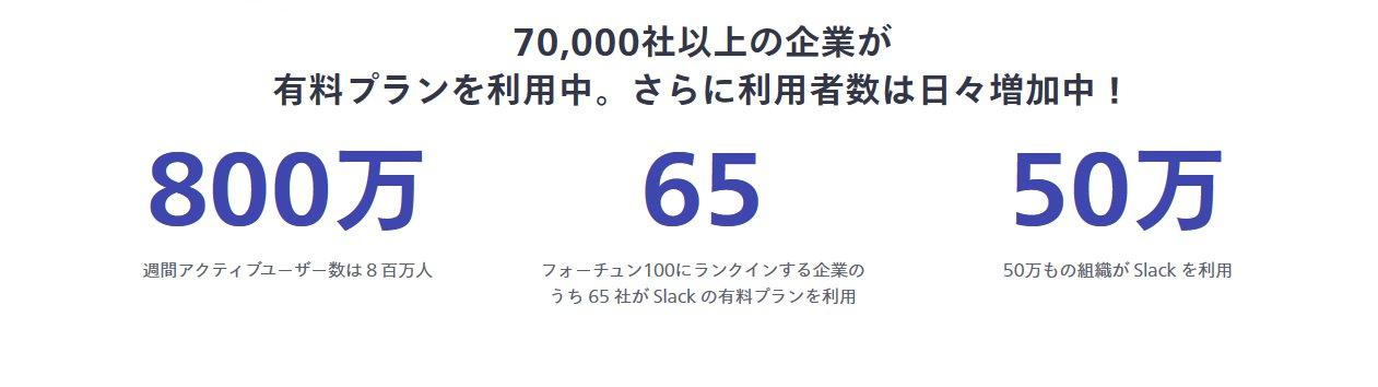 Slack利用者