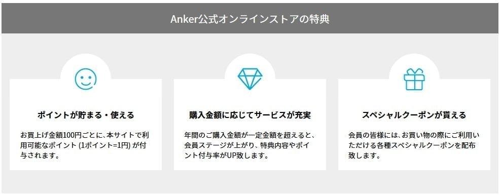 Anker公式オンラインストアの特典