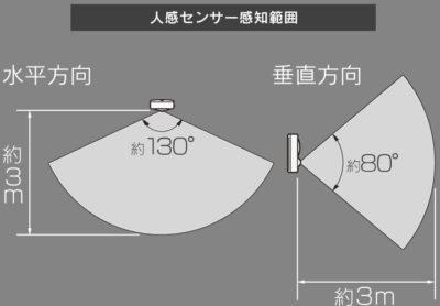 ハンディタイプ LWM-40Kセンサー感知範囲