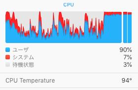 CPUが94度になることも