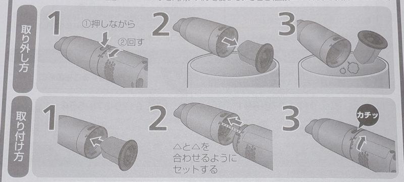 パナソニック MC-SBU1Fのゴミの捨て方