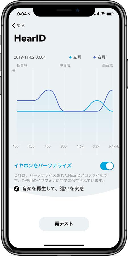 それぞれの耳の音域の状態も確認できます。