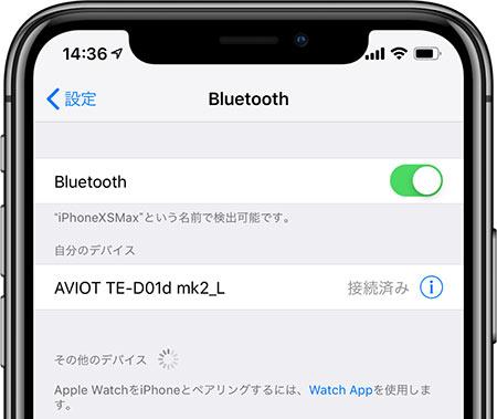 「AVIOT TE-D01d mk2_L」が追加されればOK