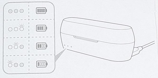 充電ケースのLEDの点灯の仕方
