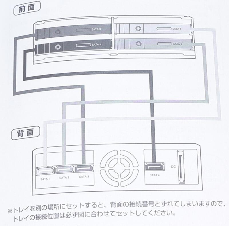 説明書内の図