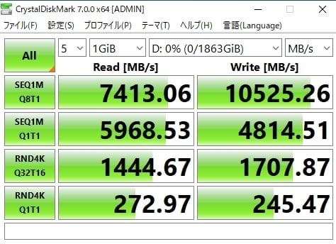 読み出し速度は7413MB/s、書き込み速度は10525MB/s