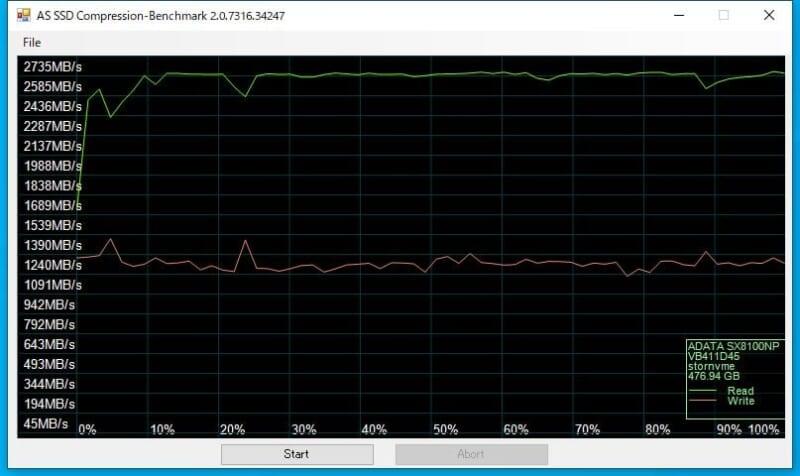 AS SSD Compression-Benchmark結果