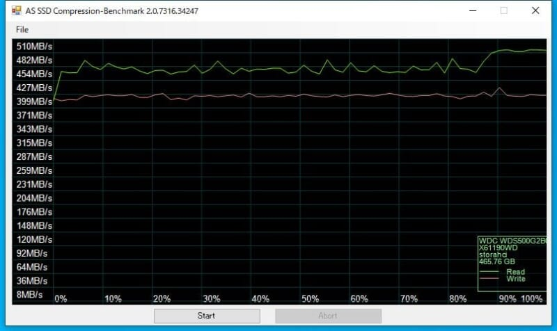 AS SSD Compression-Benchmark計測結果