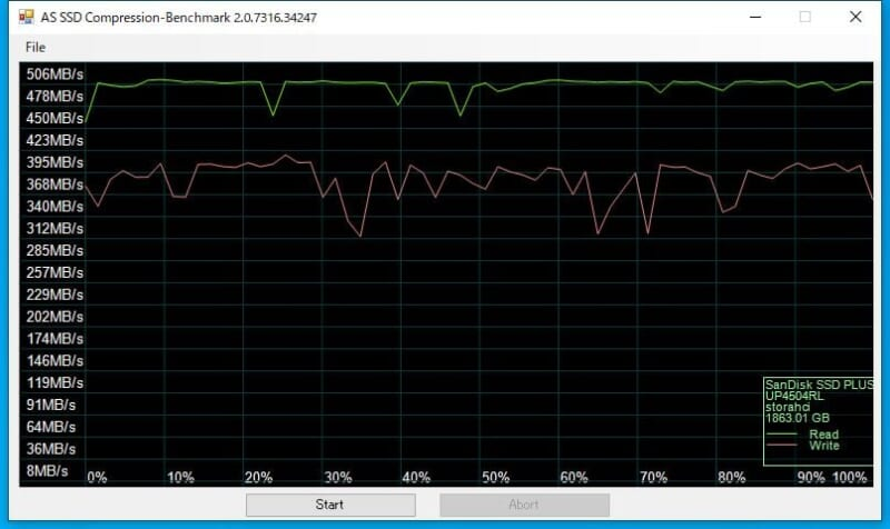 AS SSD Compression-Benchmark